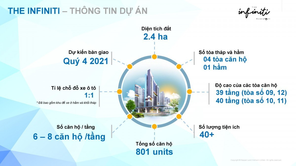 Dự án The Infiniti Riviera Point